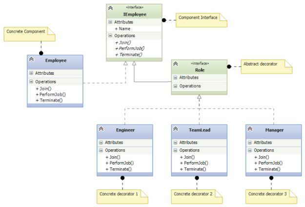 HRApp_Classdiagram
